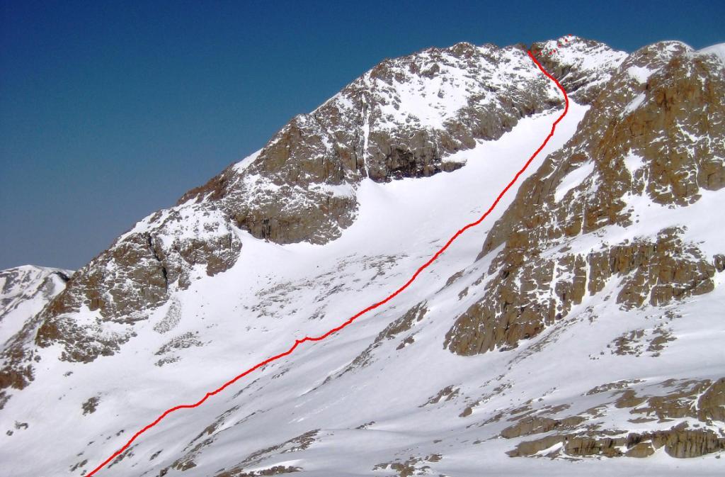 Backcountry skiing line on Mount Eolus.